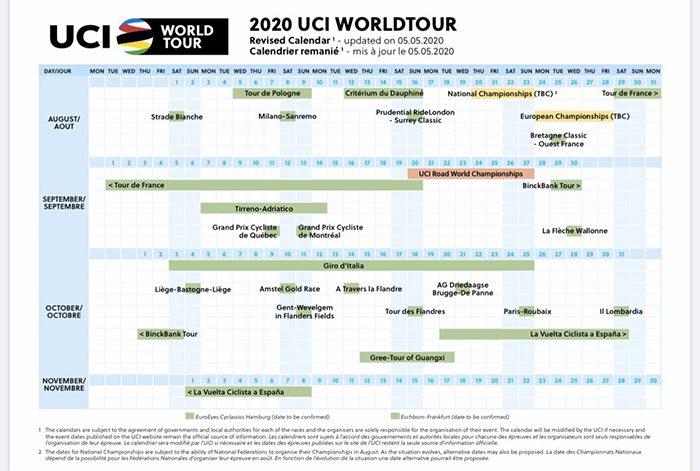 L'UCI présente son calendrier remanié pour la fin de saison