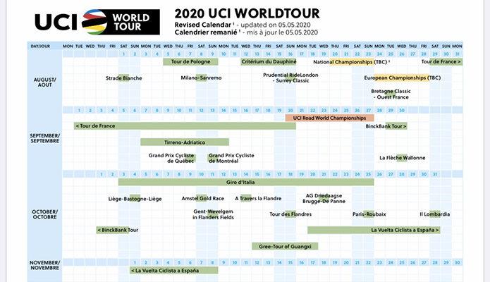 Uci Calendrier 2021 L'UCI présente son calendrier remanié pour la fin de saison